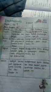 Rafida helmi lair tanggal 31 juli 1998 ing sukabumi, jawa barat. Jawaban Kirtya Basa Kelas 9 Halaman 104 Revisi Baru