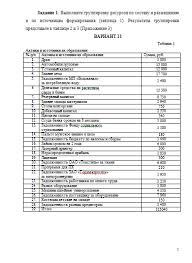 Контрольная работа по Бухгалтерскому учету Вариант №  Контрольная работа по Бухгалтерскому учету Вариант №11 03 05 16