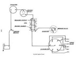 coil wiring diagram ford images safety switch wiring diagram hei distributor wiring diagram ford wordpress