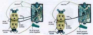 electrical wiring diagram AC Electrical Outlet Diagrams at Electrical Wiring Diagram For House Outlet Terminals