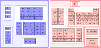 Weak Acids And Bases Chart Lewis Acids And Bases Wikipedia