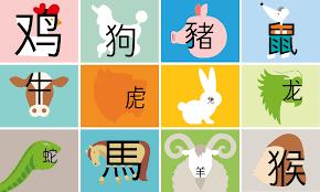 Chinese zodiac animals and the chinese new years. Chinese New Year Animals Of The Zodiac Characters Creative Chinese