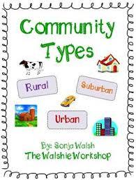 Urban Suburban Rural Urban Suburban Rural Communities Activities Grades 2 3 4 By