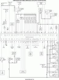 car wiring diagram for 98 dodge caravan wiring diagram for 1998 Dodge Caravan Electrical Wiring Diagram wiring diagram for dodge caravan wiring ram bmw i l mfi cyl repair guides diagrams dodge caravan wiring diagram free