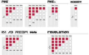 Pike Chart Rockshox Bottomless Tokens Pike Lyrik Yari Boxxer 35mm Sa