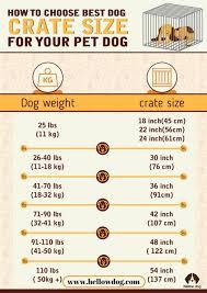 Dog Crate Size Chart Landingpage Dog Crate Sizes Dog Crate Dog Weight