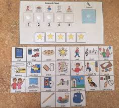 Create A Custom Reward Chart Plan For Your Child To Work