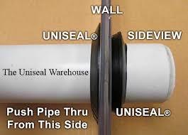 Uniseal Hole Chart 1 1 2 Uniseal U150