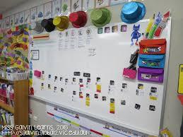 classroom whiteboard ideas. slide1 classroom whiteboard ideas n