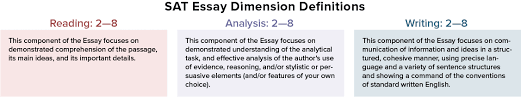 sat essay scores explained compass education group readers avoid extremes