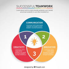 diagram vectors photos and psd files teamwork diagram