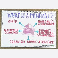 Rocks And Minerals Anchor Chart Minerals Anchor Chart Related Keywords Suggestions