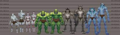24 You Will Love Warcraft Race Height Chart