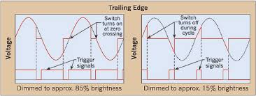 the basics of phase control dimming these waveform examples show how a trailing edge phase control dimmer operates