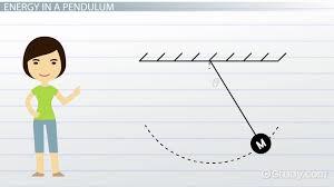 pendulums in physics energy exchange