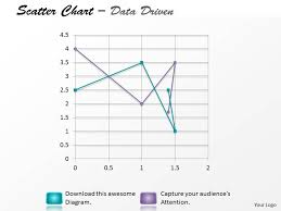 Excel Bubble Chart Multiple Series Data Driven Multiple Series Scatter Chart Powerpoint Slides