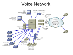ethernet wiring diagram for isdn ethernet image voice networking equipment on ethernet wiring diagram for isdn