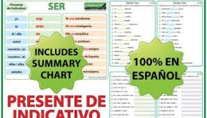 Tener Verb Chart Tener Spanish Verb Conjugation Worksheets Present Tense