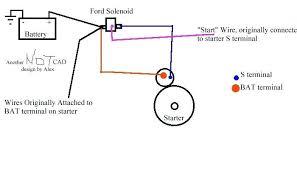 gm 350 starter wiring new era of wiring diagram • chevy 350 starter wiring wiring diagram data rh 16 4 5 reisen fuer meister de chevy solenoid wiring chevy solenoid wiring