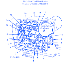 ford tempo 93g44681 1995 fuse box block circuit breaker diagram ford tempo 93g44681 1995 fuse box block circuit breaker diagram