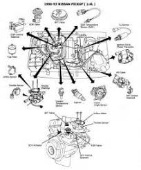 2001 ford f 250 transfer case wiring ford f 250 transmission 92 nissan pickup fuel pump wiring diagram on 2001 ford f 250 transfer case wiring