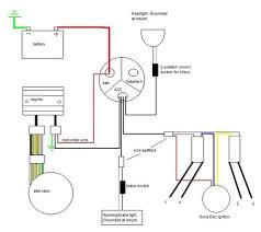vlx chopped wiring diagram shadowriders honda shadow honda vlx chopped wiring diagram shadowriders honda shadow honda honda shadow i honda bobber