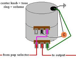 solution to la cabronita s lack of tone control telecaster tdpri com telephoto data 500 concentric pot wiring jpg