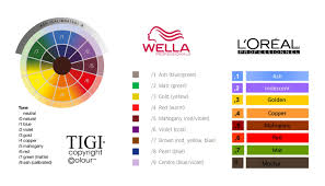 Wella Underlying Pigments Chart How To Decode The Hair Color Numbering System Glamot Com