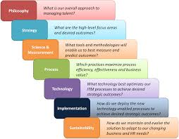 What is RED   Critical Thinking Examples   ThinkWatson com Easy Tips to Design Banner and Display in PowerPoint
