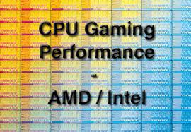 Complete Amd Cpu Performance Chart Computer Processors
