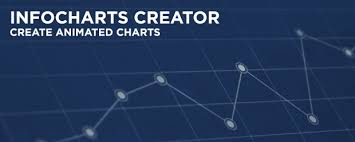 Animated Charts After Effects Infocharts Creator V1 04 For After Effects Heroturko