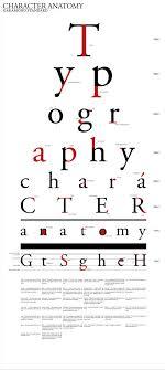 Eye Chart Typeface Typography Anatomy Eye Chart Typography Design Graphic