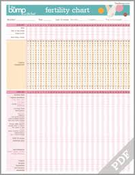 Basal Temp Chart Printable Fertility Chart