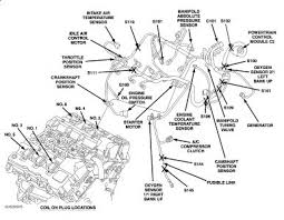 chrysler 2 7 engine diagram chrysler wiring diagrams online
