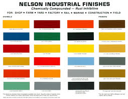 rustoleum paint color chartAlkyd Modified Urethane Equipment Enamel Color Chart  Nelson Paint