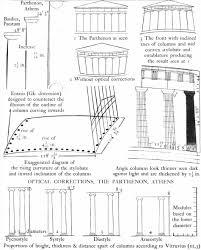 Corinthian Columns Diagram 2018 Publizzity Com