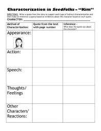 Seedfolks Kims Characterization Chart Character Words