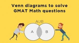 How To Insert A Venn Diagram In Word 2013 How To Solve Gmat Math Questions Using Venn Diagrams