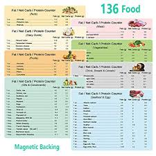 Amount Of Carbs In Foods Chart Wethinkeer Keto Cheat Sheet 8 Pack Kitogenic Diet 136 Food Recipe List Handy Quick Guide Magnetic Reference Charts Meat Vegetables Seafood