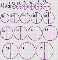 Circle Chart Minecraft Circles Minecraft Minecraft