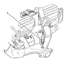2002 pontiac montana fuse box diagram wiring diagrams S10 Fuse Panel Wiring Diagram 2002 pontiac montana fuse box diagram 99 vw jetta fuse panel diagram wiring diagram and engine Fuse Box Diagram