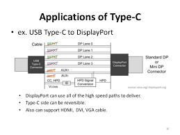 usb keyboard wiring diagram facbooik com Ps2 To Usb Wiring Diagram ps2 to usb wiring diagram on ps2 images ps2 controller to usb wiring diagram