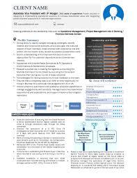 Sample Online Resume Templates Hobbies Examples Free Visual Samples