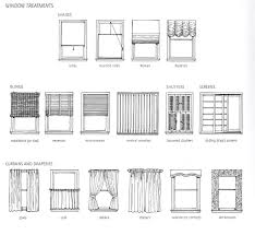Window Blinds East LondonDifferent Kinds Of Blinds For Windows