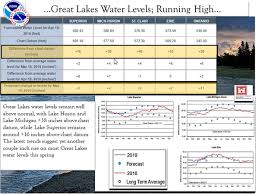 Great Lakes Expected To See Higher Than Usual Water Levels