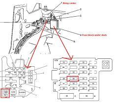 2000 astro van fuse box wiring diagrams best astro van fuse box diagram simple wiring diagram 1997 jeep grand cherokee fuse box 2000 astro van fuse box