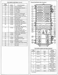 34 fantastic 2000 ford explorer xlt fuse box diagram myrawalakot 2002 ford f250 v10 fuse box diagram 2000 ford explorer xlt fuse box diagram best of 50 awesome collection 2002 f250 fuse diagram