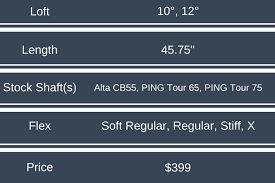 Ping G400 Driver Adjustment Chart Ping G400 Sft Driver Review Plugged In Golf