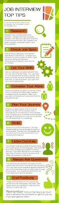 Job Interview Top Tips Infographic Opps In Bucks