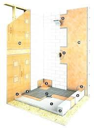 schluter linear shower drain shower shower drain line linear shower drain schluter linear drain shower pan